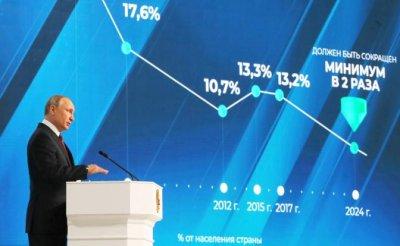 Аттракцион неслыханной щедрости: Путин испугался коммунистов - «Политика»